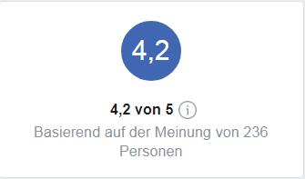 Mamita-Freiburg-Rating
