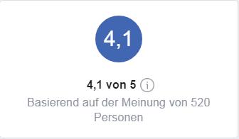 Das-zimmer-mannheim-rating-2019
