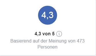 Go-CLub-rating-2019