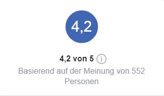 Qubes-Club-rating2019